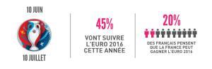 infographie-euro-v2_block_2